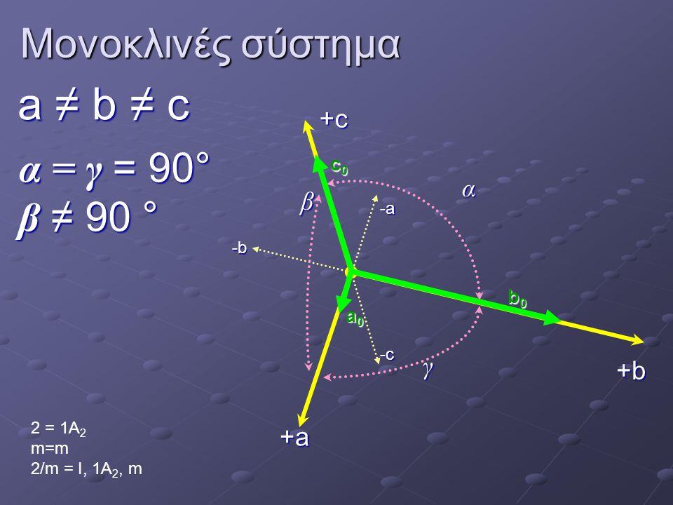 a ≠ b ≠ c Μονοκλινές σύστημα α = γ = 90° β ≠ 90 ° +c α β γ +b +a c0 b0