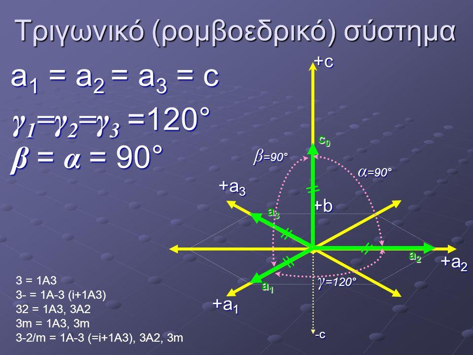 Τριγωνικό (ρομβοεδρικό) σύστημα