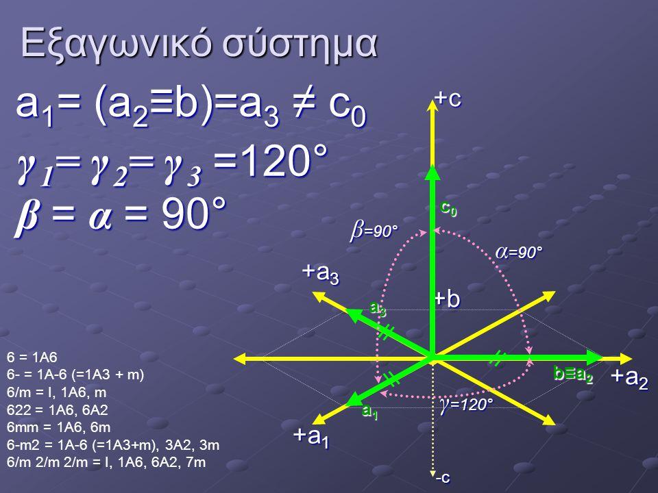 a1= (a2≡b)=a3 ≠ c0 γ 1= γ 2= γ 3 =120° β = α = 90° Εξαγωνικό σύστημα