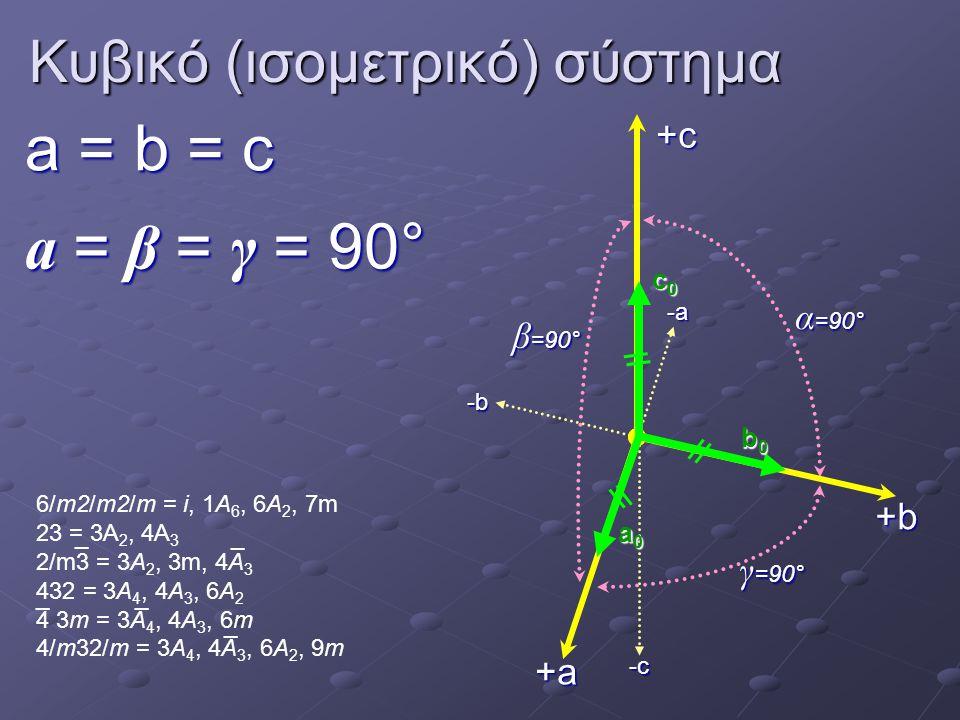 Κυβικό (ισομετρικό) σύστημα
