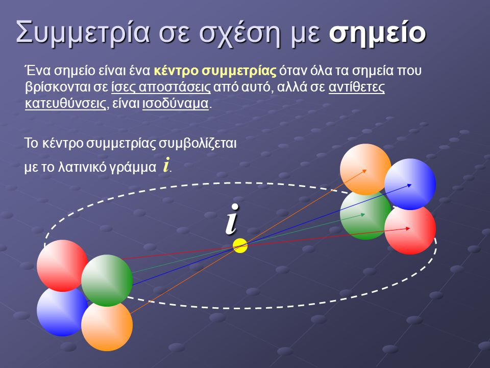 Συμμετρία σε σχέση με σημείο