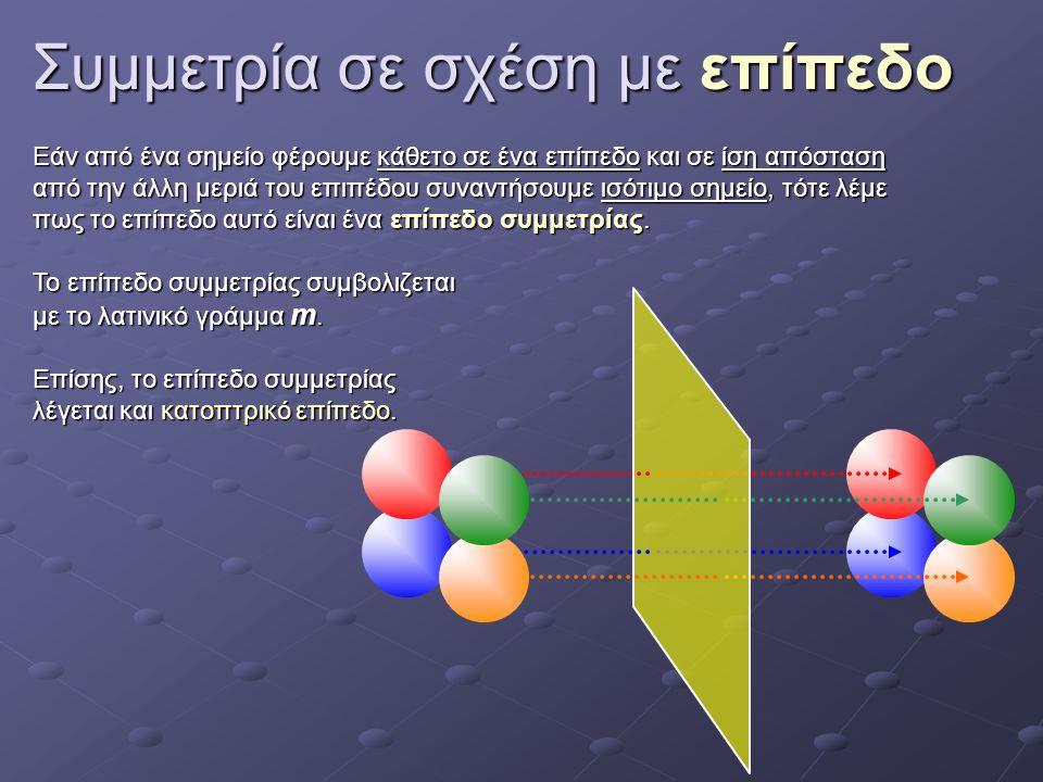 Συμμετρία σε σχέση με επίπεδο