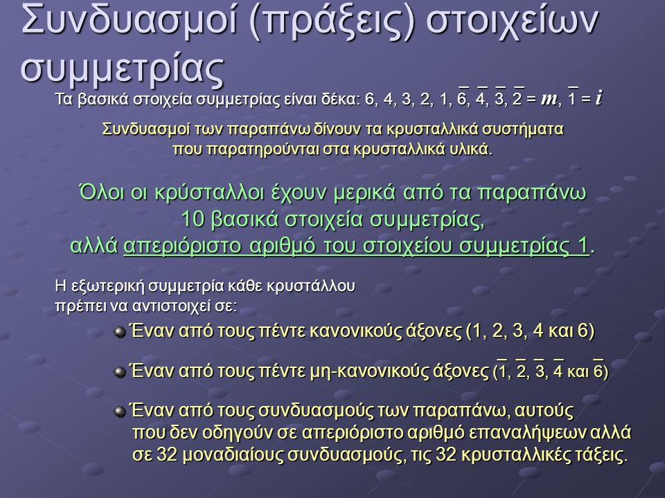 Συνδυασμοί (πράξεις) στοιχείων συμμετρίας