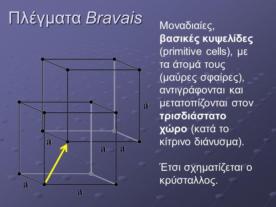 Πλέγματα Bravais