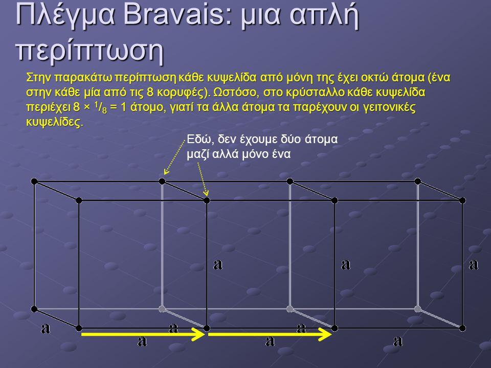Πλέγμα Bravais: μια απλή περίπτωση