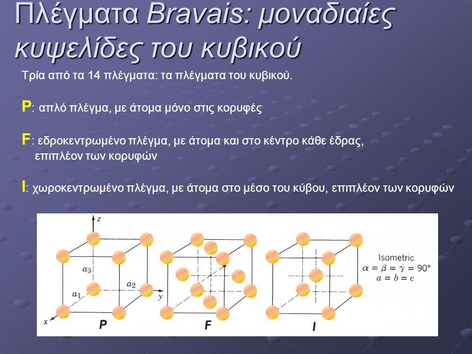 Πλέγματα Bravais: μοναδιαίες κυψελίδες του κυβικού
