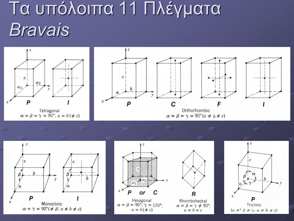 Τα υπόλοιπα 11 Πλέγματα Bravais