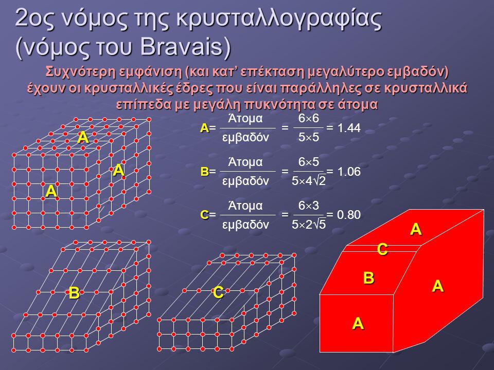 2ος νόμος της κρυσταλλογραφίας (νόμος του Bravais)