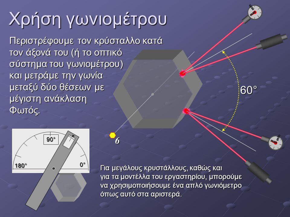 Χρήση γωνιομέτρου 6. min. max. 60°