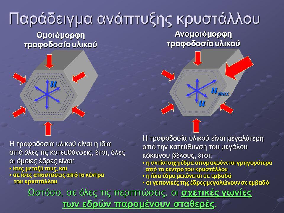 Παράδειγμα ανάπτυξης κρυστάλλου