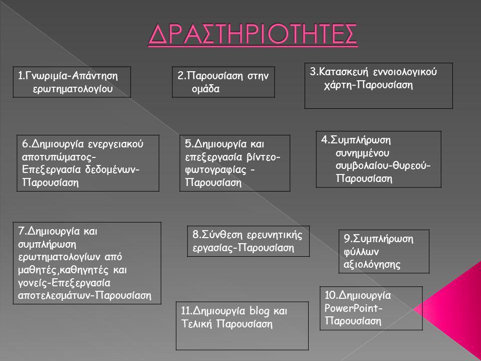 ΔΡΑΣΤΗΡΙΟΤΗΤΕΣ 3.Κατασκευή εννοιολογικού χάρτη-Παρουσίαση