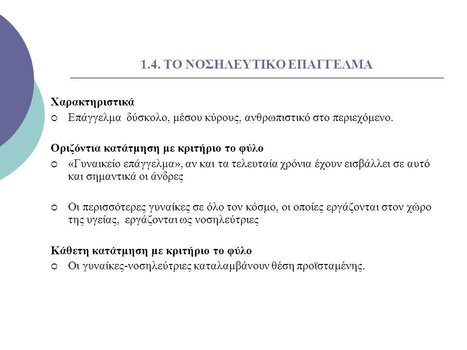 1.4. ΤΟ ΝΟΣΗΛΕΥΤΙΚΟ ΕΠΑΓΓΕΛΜΑ