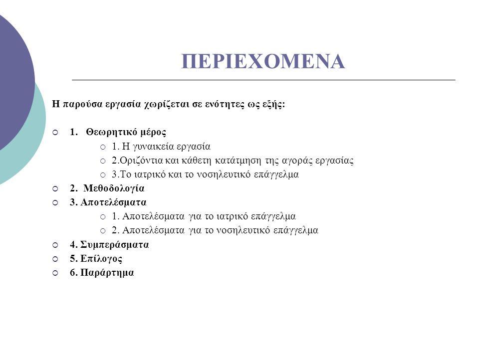 ΠΕΡΙΕΧΟΜΕΝΑ Η παρούσα εργασία χωρίζεται σε ενότητες ως εξής: