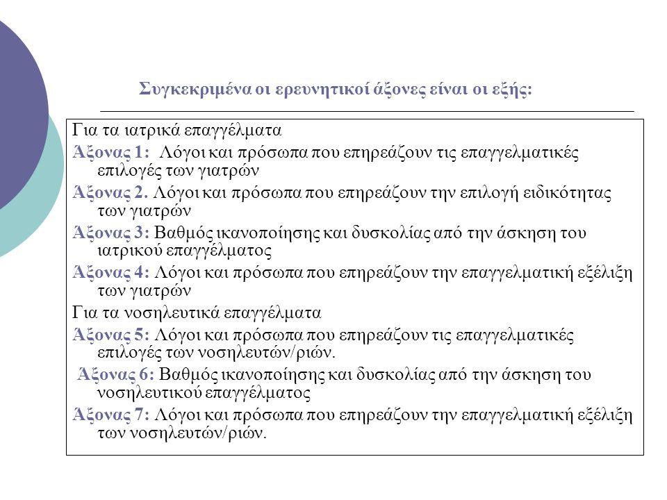 Συγκεκριμένα οι ερευνητικοί άξονες είναι οι εξής: