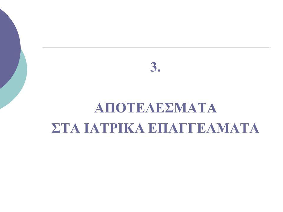 ΣΤΑ ΙΑΤΡΙΚΑ ΕΠΑΓΓΕΛΜΑΤΑ