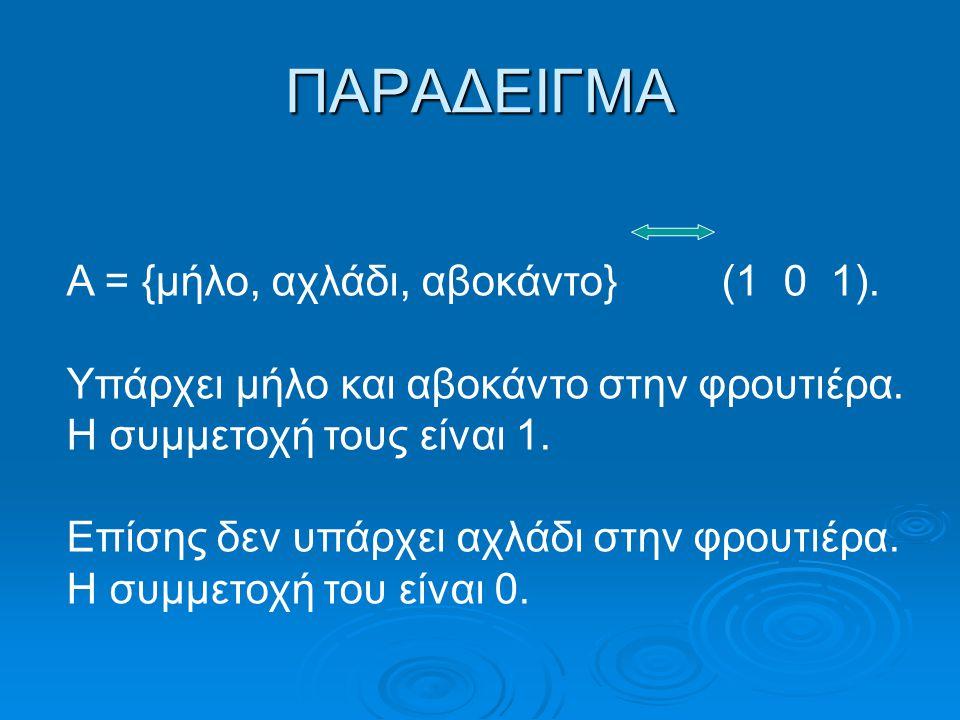 ΠΑΡΑΔΕΙΓΜΑ Α = {μήλο, αχλάδι, αβοκάντο} (1 0 1).