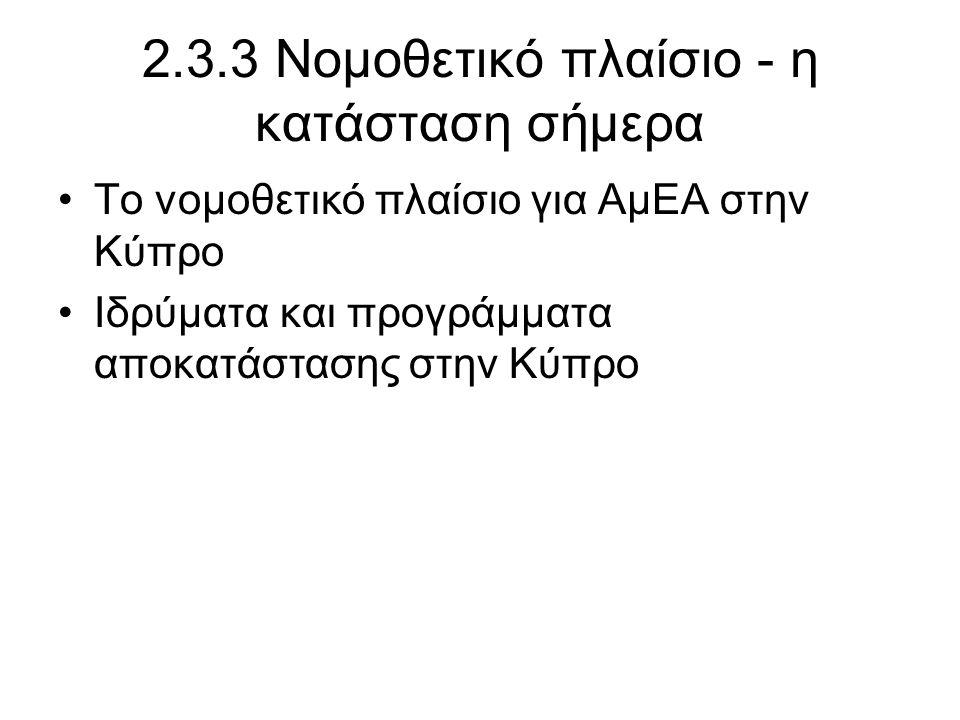 2.3.3 Νομοθετικό πλαίσιο - η κατάσταση σήμερα