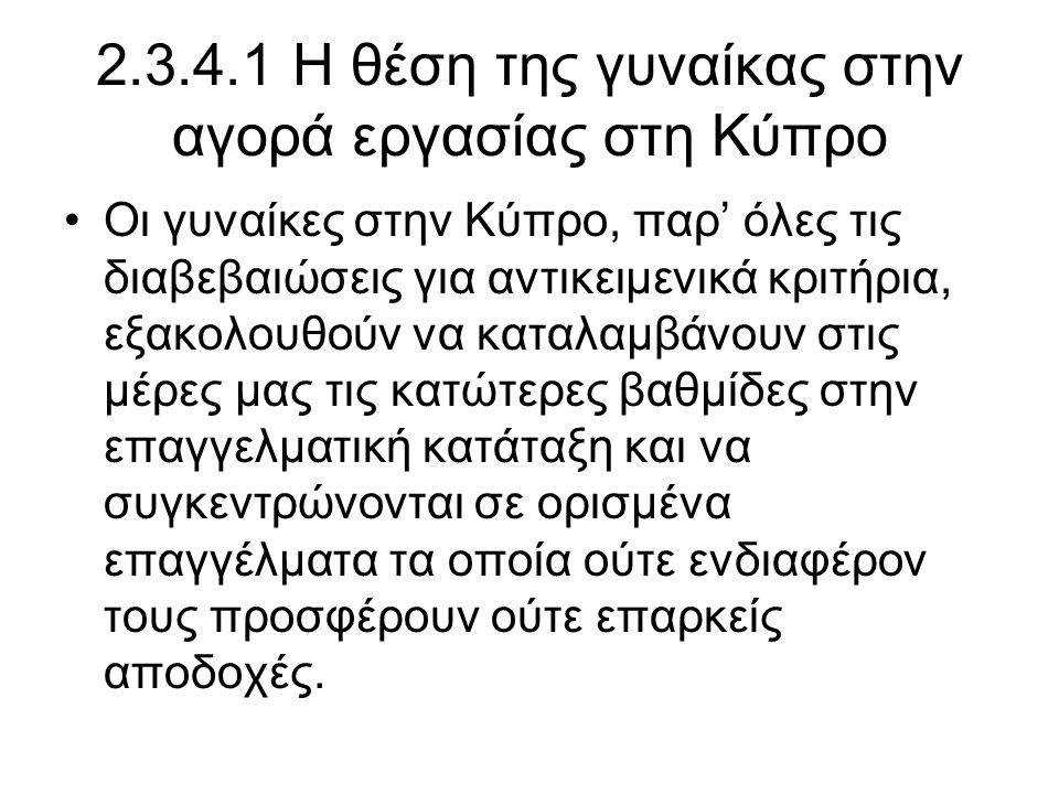 2.3.4.1 Η θέση της γυναίκας στην αγορά εργασίας στη Κύπρο