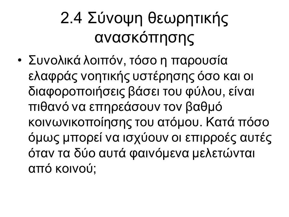 2.4 Σύνοψη θεωρητικής ανασκόπησης
