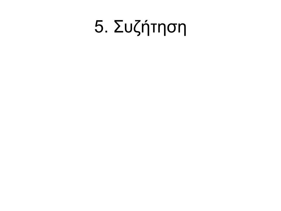 5. Συζήτηση