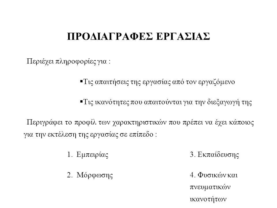 ΠΡΟΔΙΑΓΡΑΦΕΣ ΕΡΓΑΣΙΑΣ