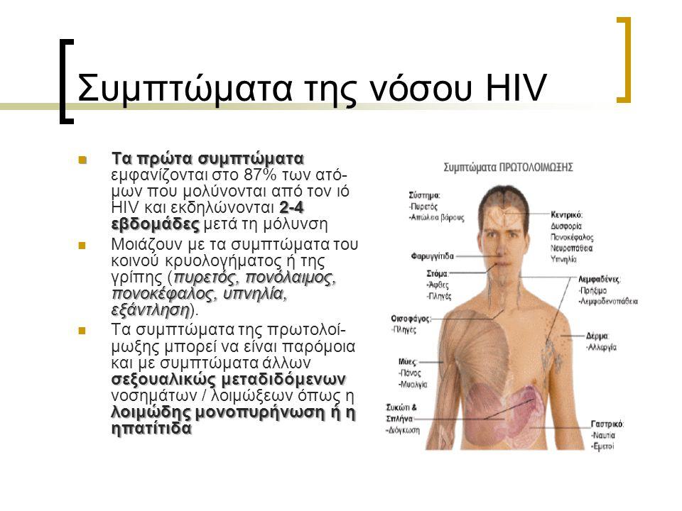 Συμπτώματα της νόσου HIV