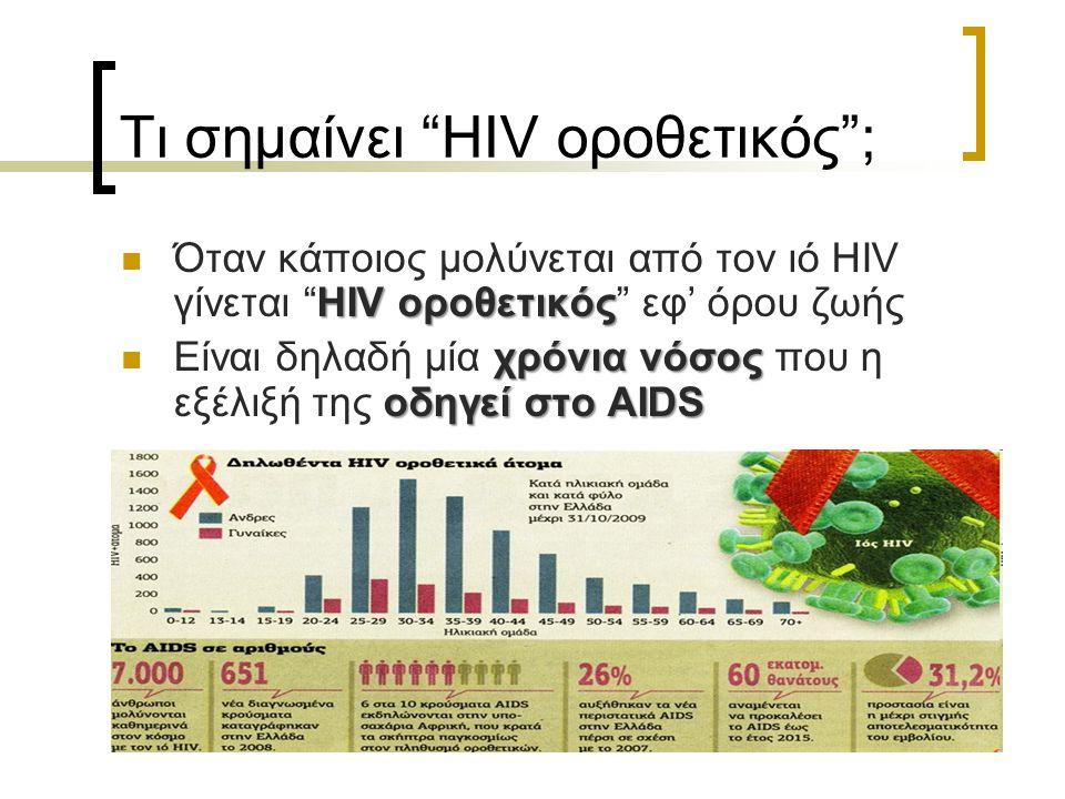 Τι σημαίνει HIV οροθετικός ;
