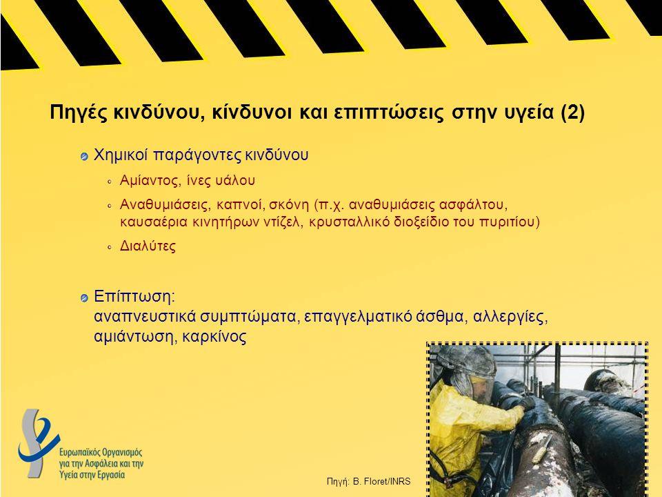 Πηγές κινδύνου, κίνδυνοι και επιπτώσεις στην υγεία (2)