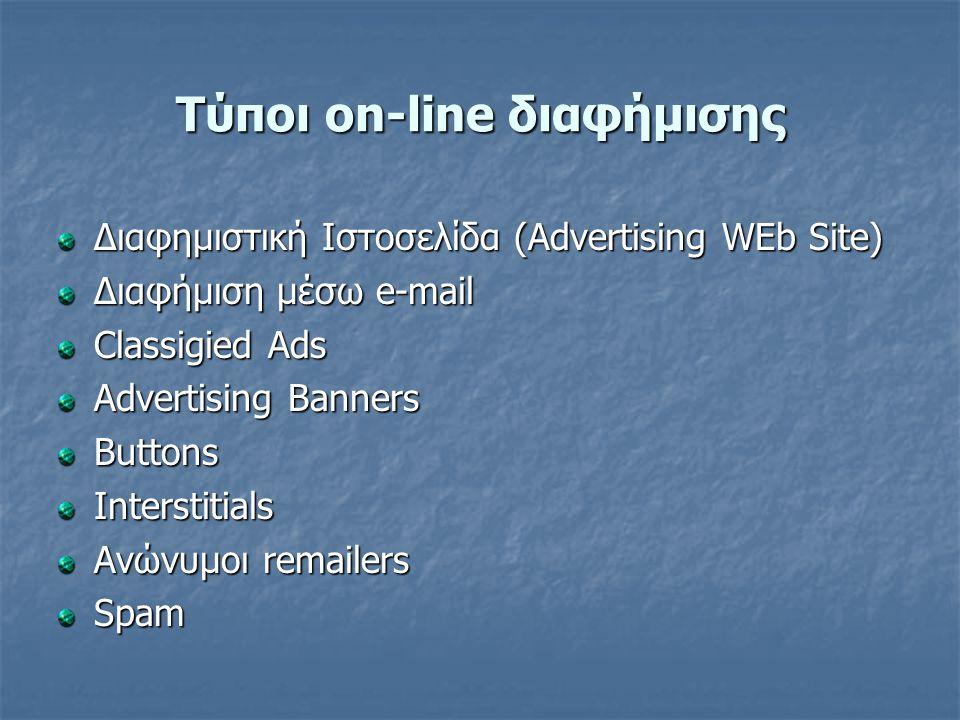 Τύποι on-line διαφήμισης