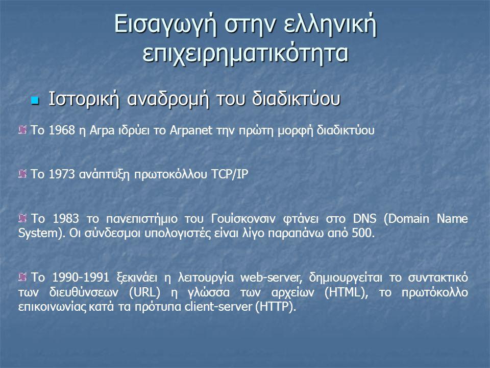 Εισαγωγή στην ελληνική επιχειρηματικότητα