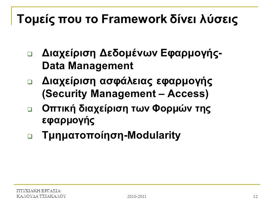 Τομείς που το Framework δίνει λύσεις