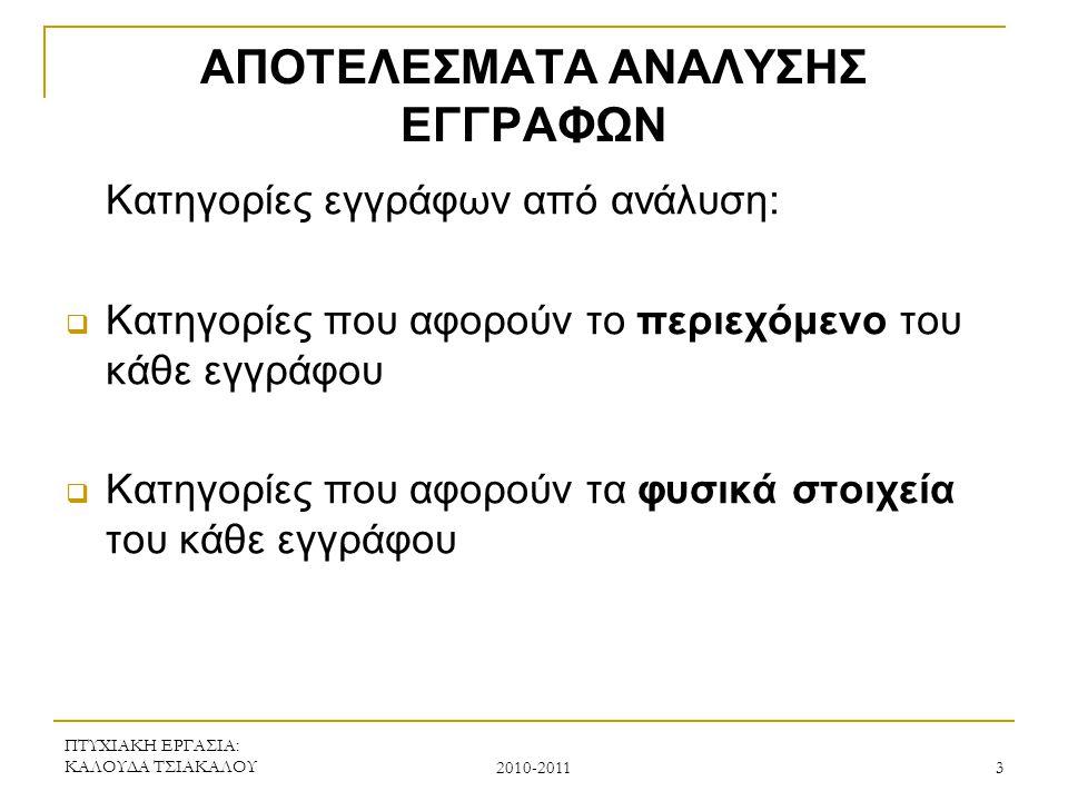 ΑΠΟΤΕΛΕΣΜΑΤΑ ΑΝΑΛΥΣΗΣ ΕΓΓΡΑΦΩΝ