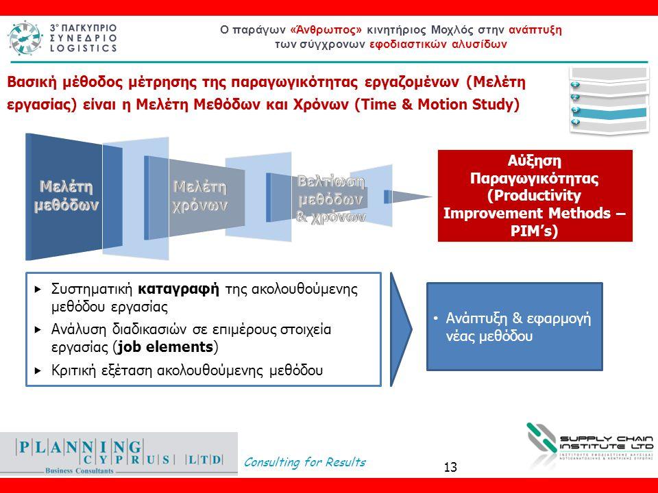 Αύξηση Παραγωγικότητας (Productivity Improvement Methods – PIM's)