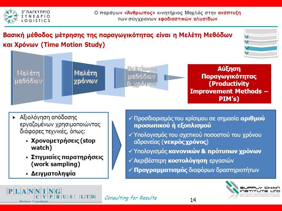 Βελτίωση μεθόδων & χρόνων Αύξηση Παραγωγικότητας