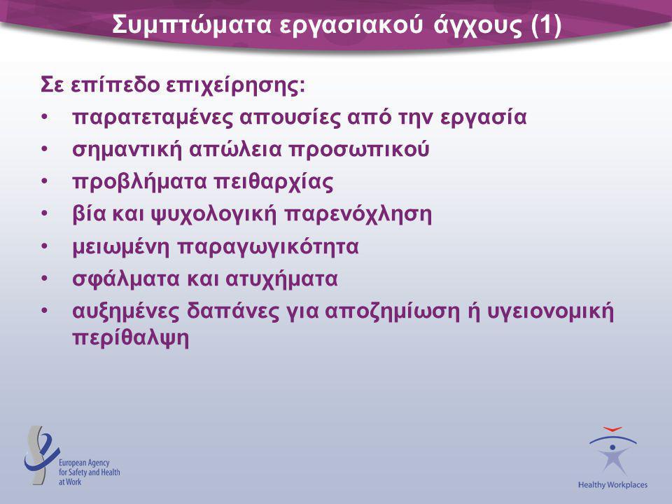 Συμπτώματα εργασιακού άγχους (1)