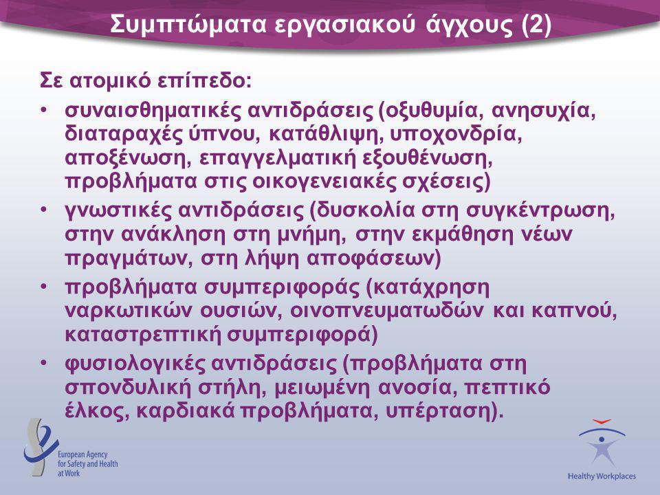 Συμπτώματα εργασιακού άγχους (2)