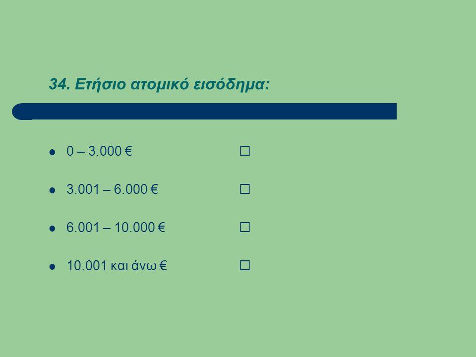 34. Ετήσιο ατομικό εισόδημα: