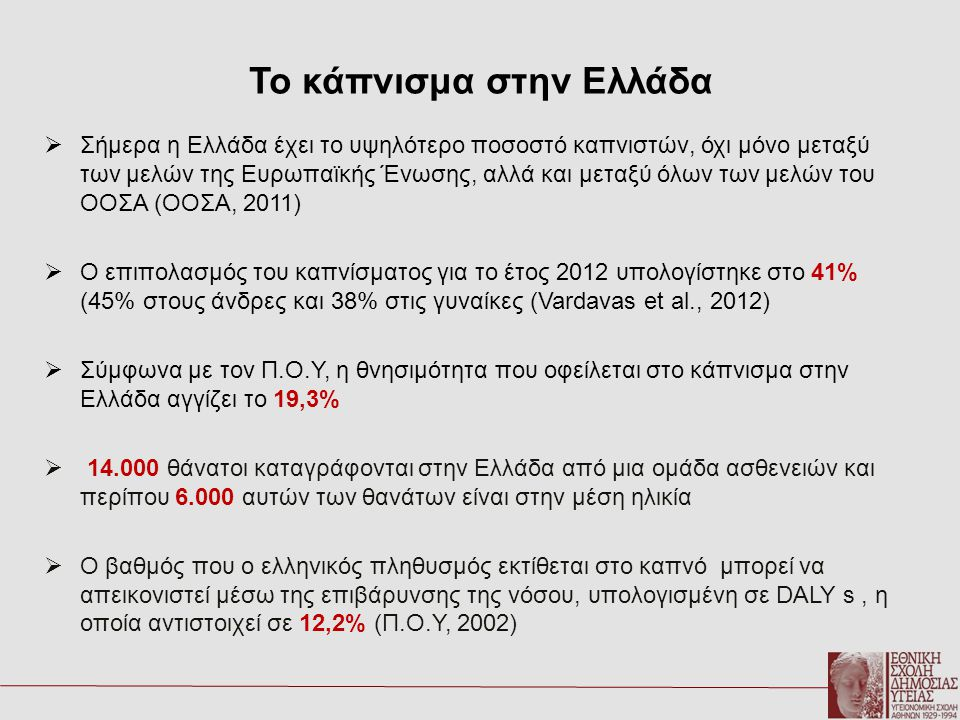 Το κάπνισμα στην Ελλάδα
