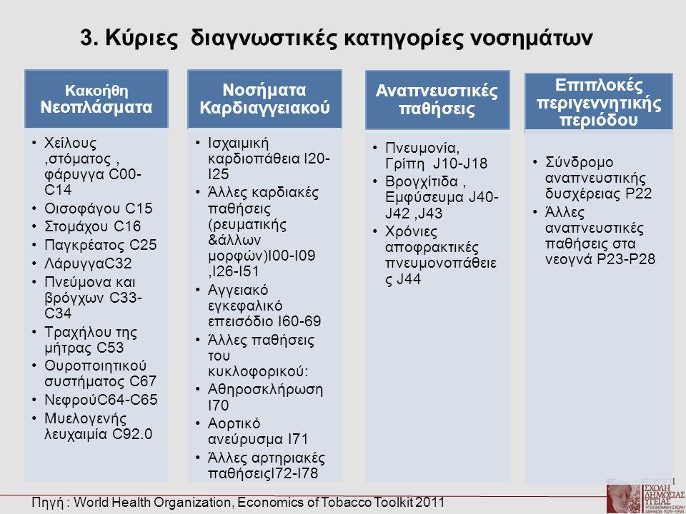 3. Κύριες διαγνωστικές κατηγορίες νοσημάτων