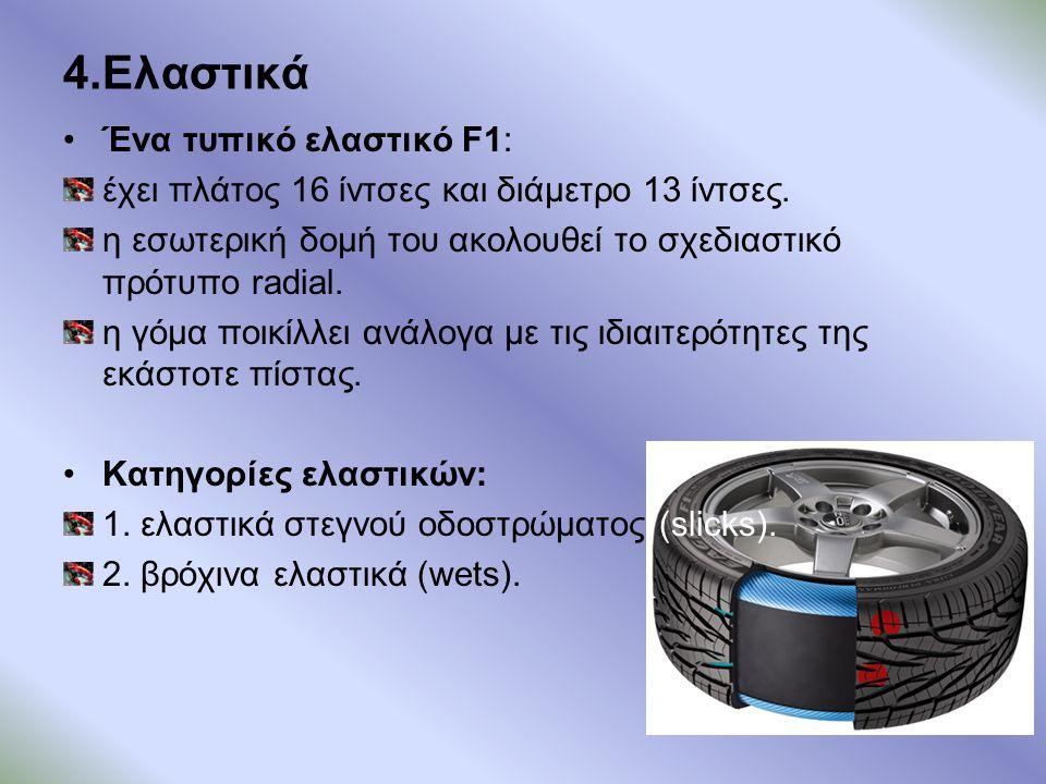 4.Ελαστικά Ένα τυπικό ελαστικό F1: