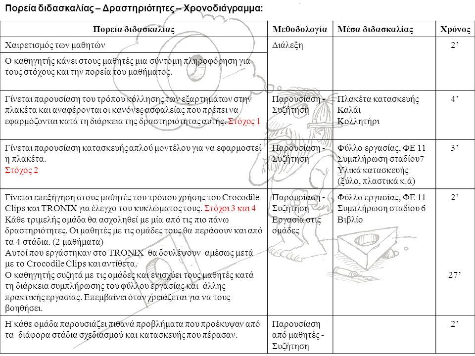 Πορεία διδασκαλίας – Δραστηριότητες – Χρονοδιάγραμμα:
