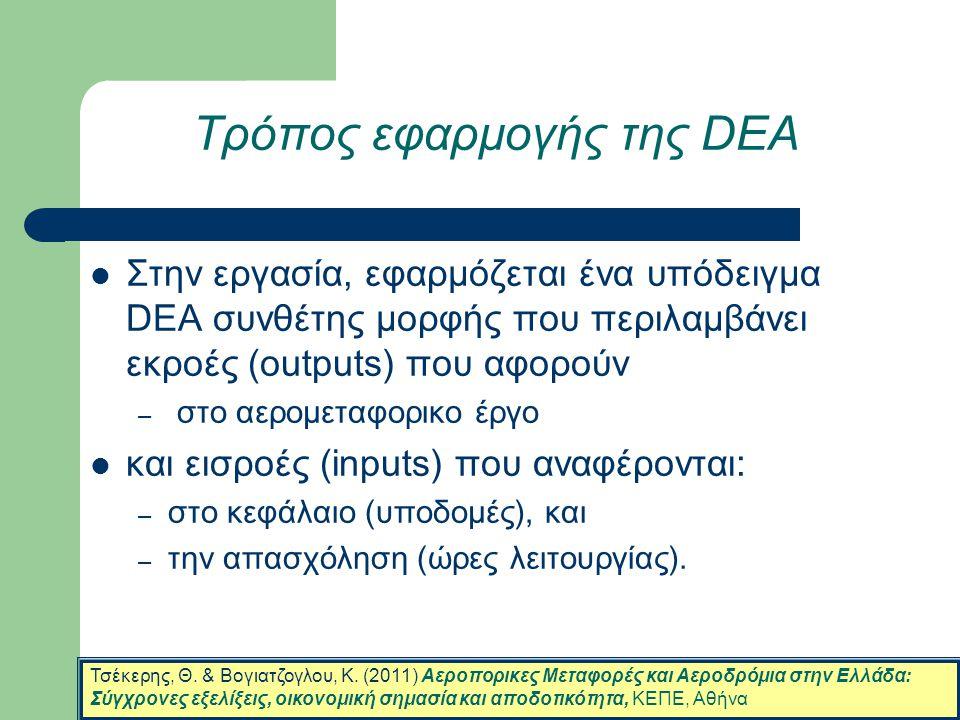 Τρόπος εφαρμογής της DEA