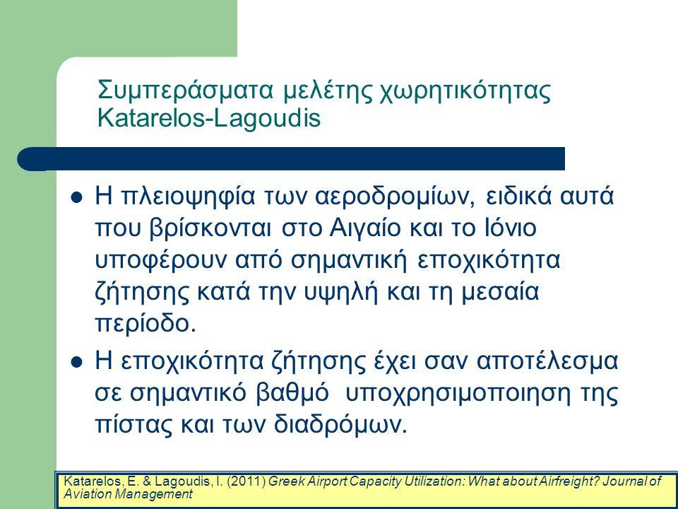 Συμπεράσματα μελέτης χωρητικότητας Katarelos-Lagoudis