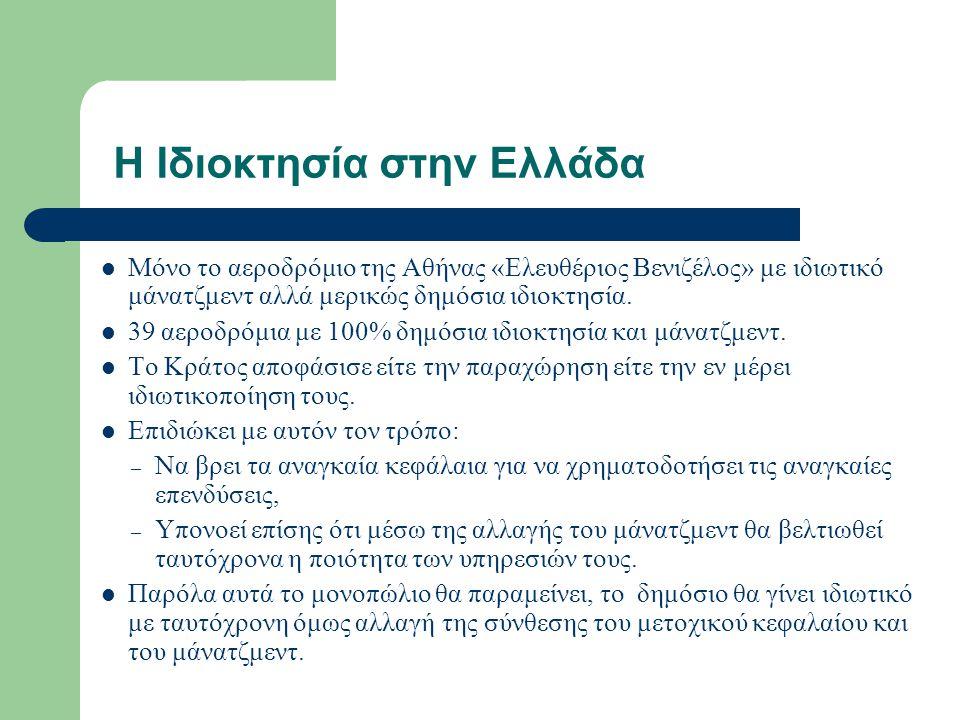 Η Ιδιοκτησία στην Ελλάδα