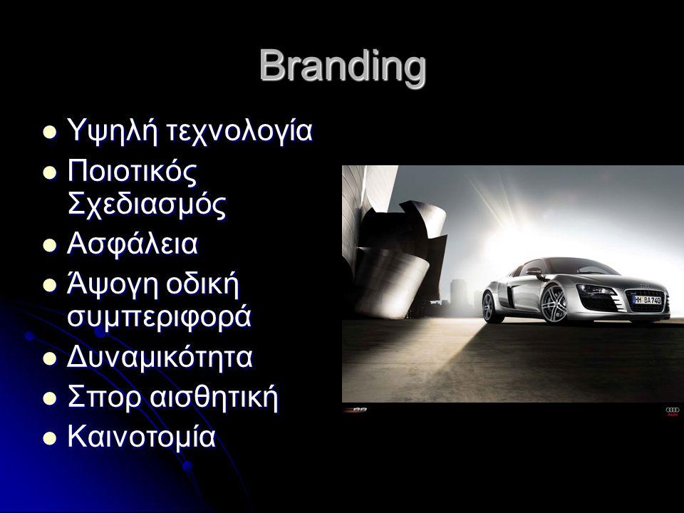 Branding Υψηλή τεχνολογία Ποιοτικός Σχεδιασμός Ασφάλεια
