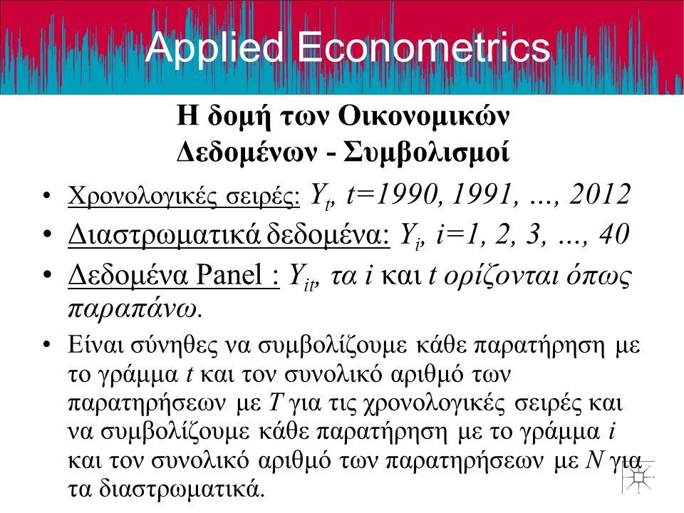 Η δομή των Οικονομικών Δεδομένων - Συμβολισμοί