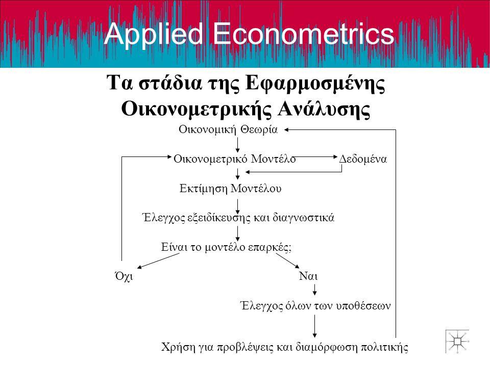 Τα στάδια της Εφαρμοσμένης Οικονομετρικής Ανάλυσης