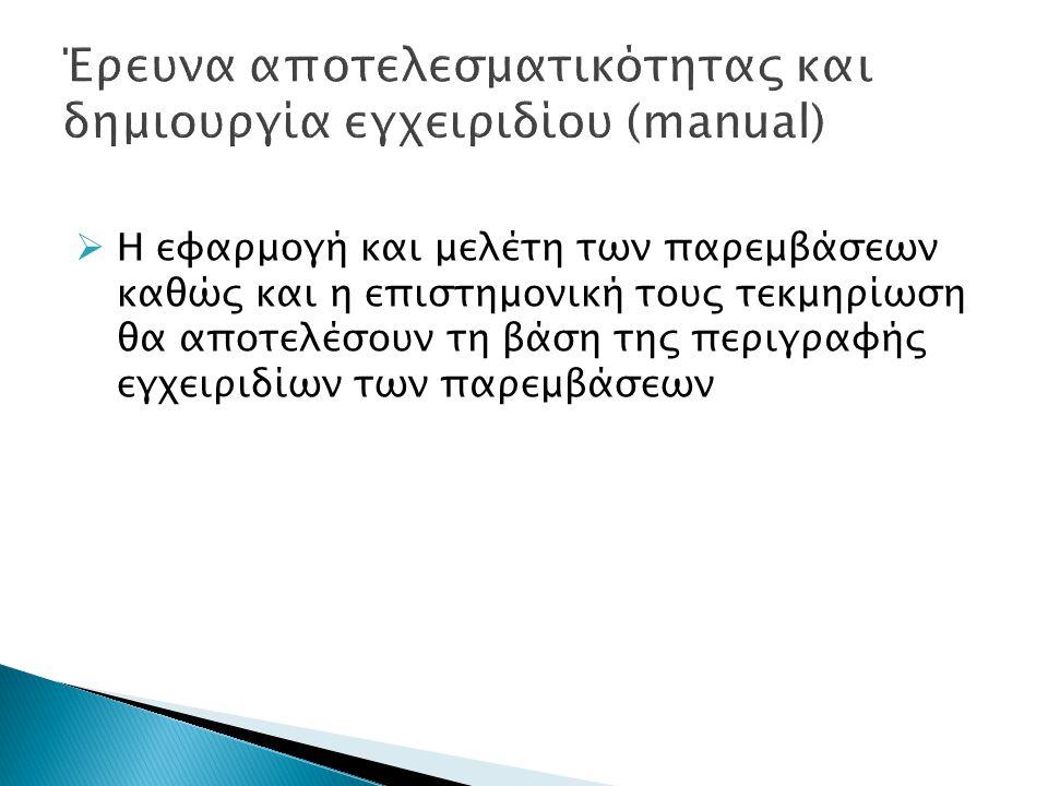 Έρευνα αποτελεσματικότητας και δημιουργία εγχειριδίου (manual)