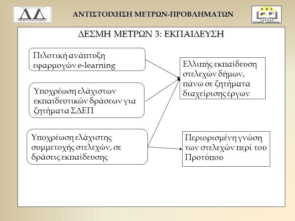 ΑΝΤΙΣΤΟΙΧΗΣΗ ΜΕΤΡΩΝ-ΠΡΟΒΛΗΜΑΤΩΝ