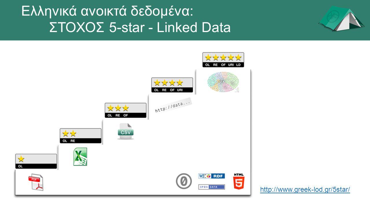 Ελληνικά ανοικτά δεδομένα: ΣΤΟΧΟΣ 5-star - Linked Data